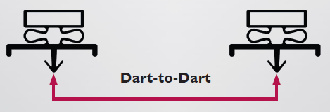 Measure Dart-to-Dart